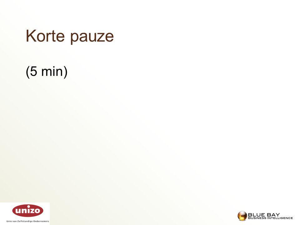 Korte pauze (5 min)