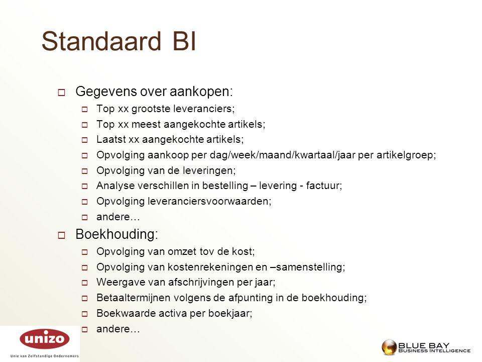 Standaard BI Gegevens over aankopen: Boekhouding: