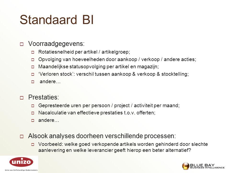 Standaard BI Voorraadgegevens: Prestaties: