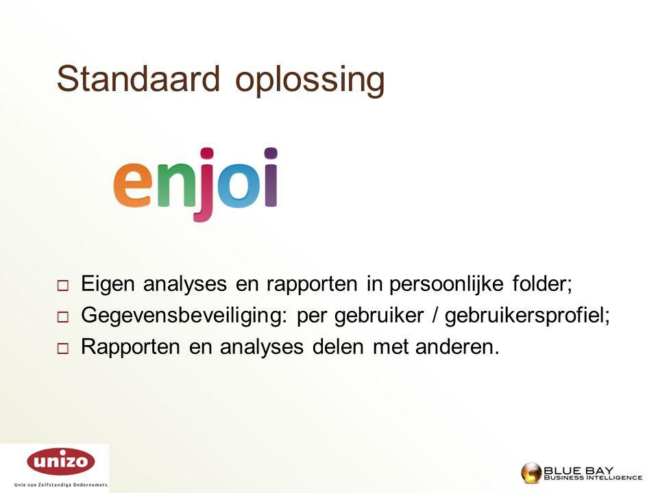 Standaard oplossing Eigen analyses en rapporten in persoonlijke folder; Gegevensbeveiliging: per gebruiker / gebruikersprofiel;