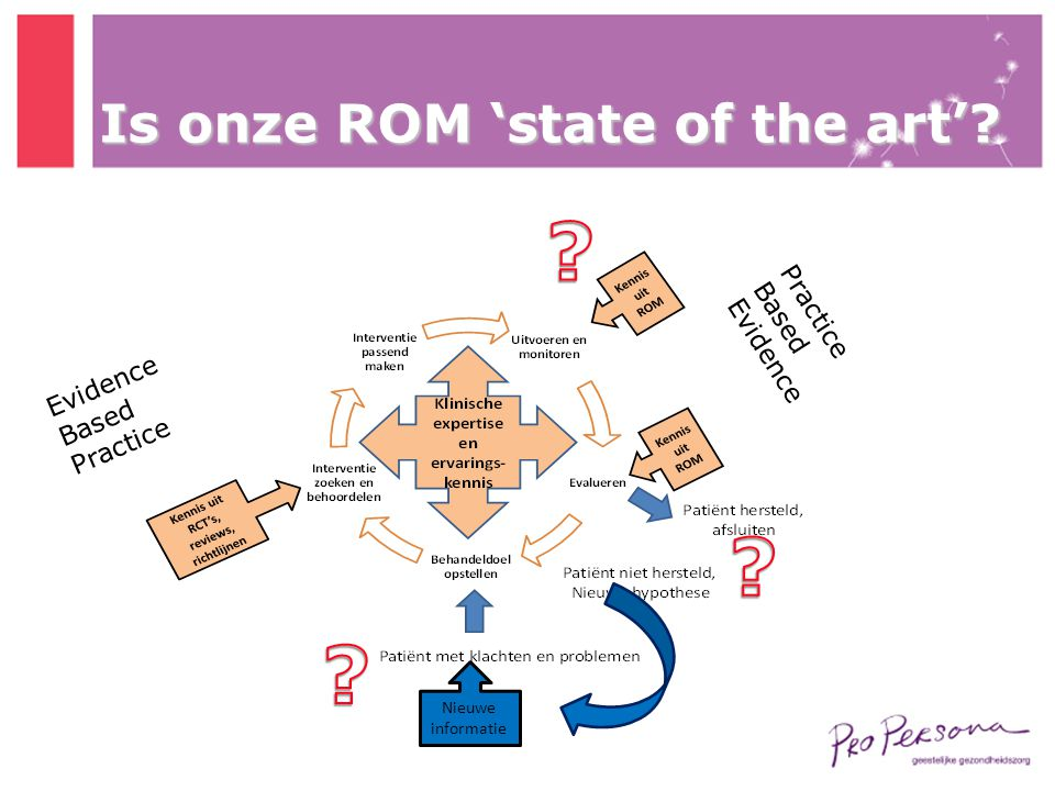Is onze ROM 'state of the art' Practice Based Evidence Evidence