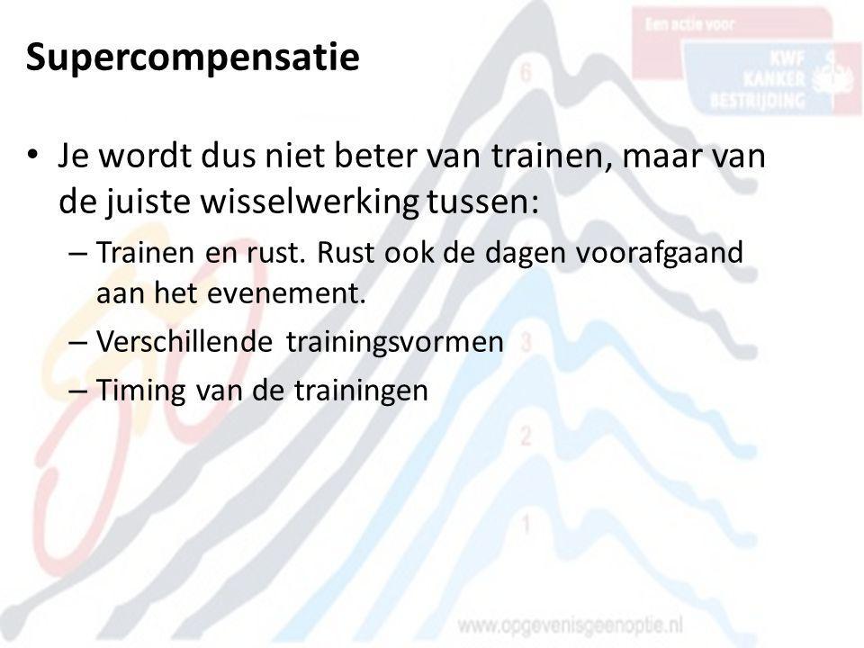 Supercompensatie Je wordt dus niet beter van trainen, maar van de juiste wisselwerking tussen: