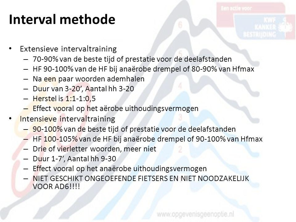 Interval methode Extensieve intervaltraining