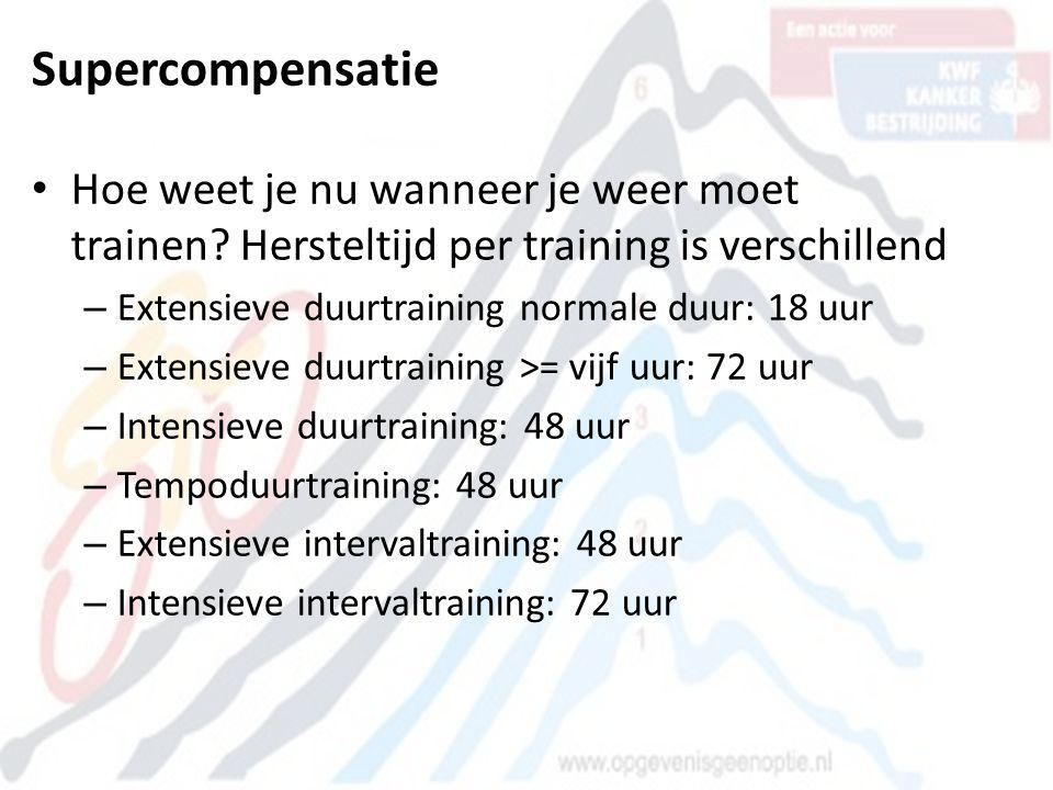 Supercompensatie Hoe weet je nu wanneer je weer moet trainen Hersteltijd per training is verschillend.