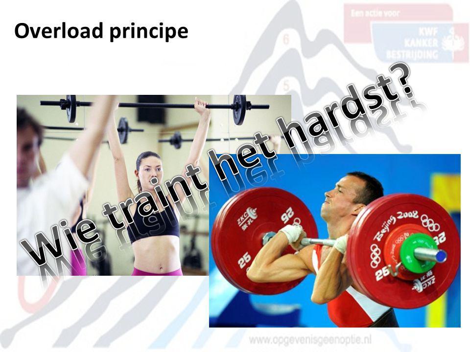 Overload principe Wie traint het hardst