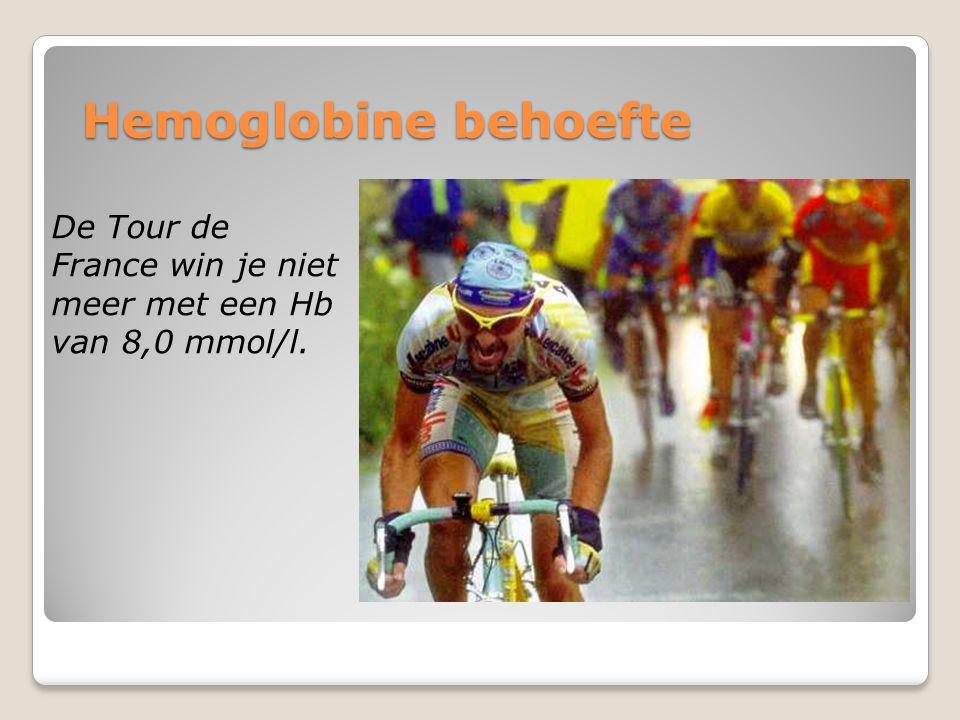 Hemoglobine behoefte De Tour de France win je niet meer met een Hb van 8,0 mmol/l.