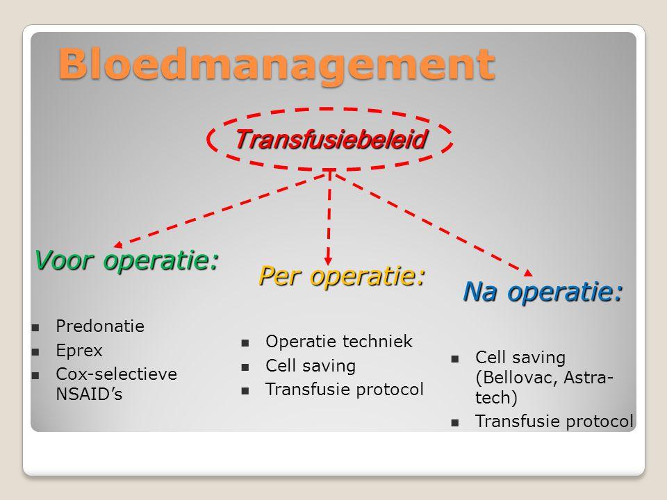 Bloedmanagement Transfusiebeleid Voor operatie: Per operatie: