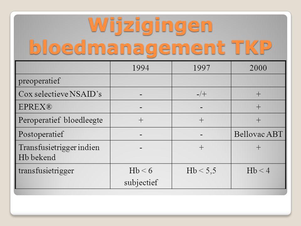 Wijzigingen bloedmanagement TKP