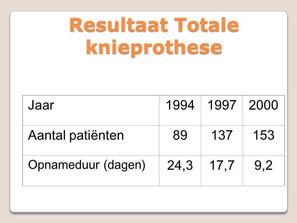 Resultaat Totale knieprothese