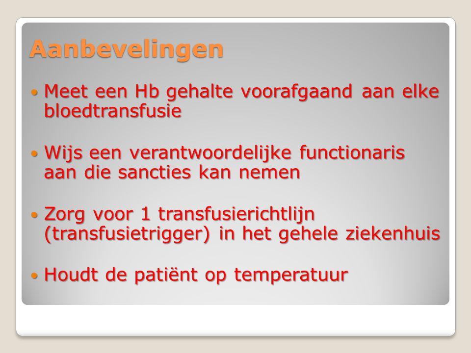 Aanbevelingen Meet een Hb gehalte voorafgaand aan elke bloedtransfusie