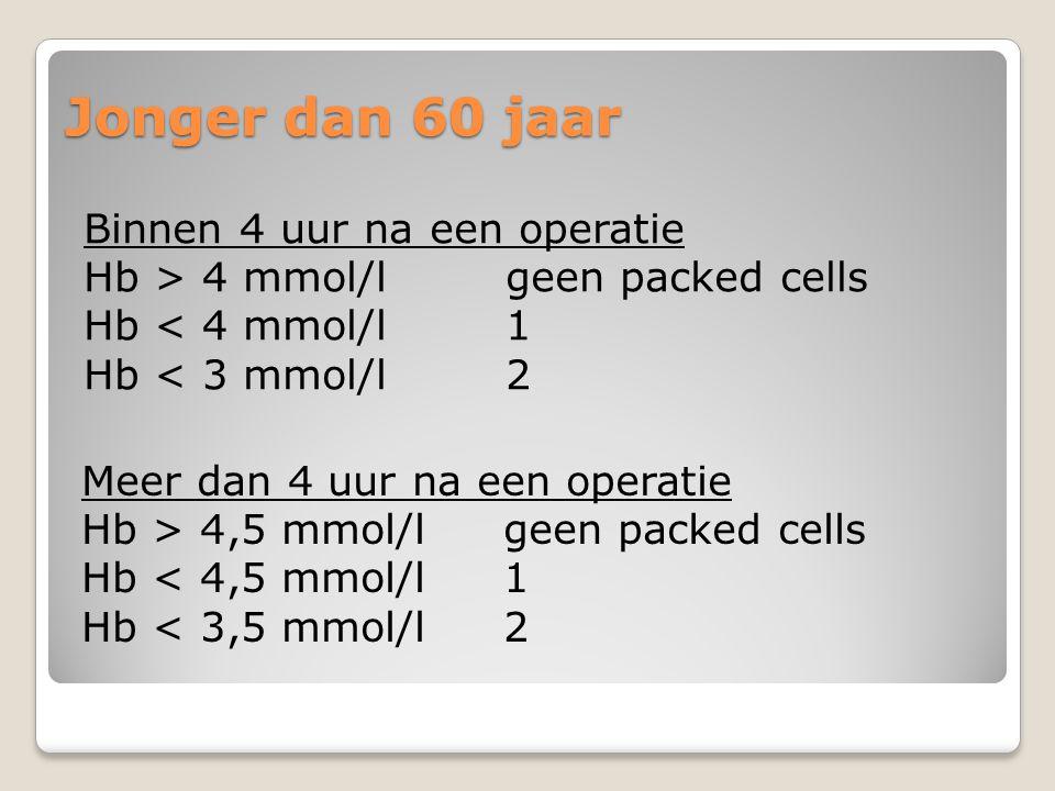 Jonger dan 60 jaar Binnen 4 uur na een operatie Hb > 4 mmol/l geen packed cells Hb < 4 mmol/l 1 Hb < 3 mmol/l 2
