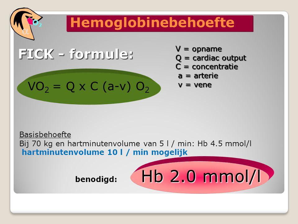 Hemoglobinebehoefte FICK - formule:  VO2 = Q x C (a-v) O2 O2