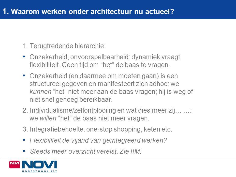 1. Waarom werken onder architectuur nu actueel