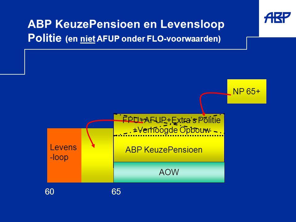 FPU+AFUP+Extra's Politie +Verhoogde Opbouw
