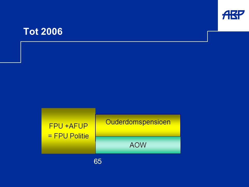Tot 2006 FPU +AFUP Ouderdomspensioen = FPU Politie AOW 65 AOW