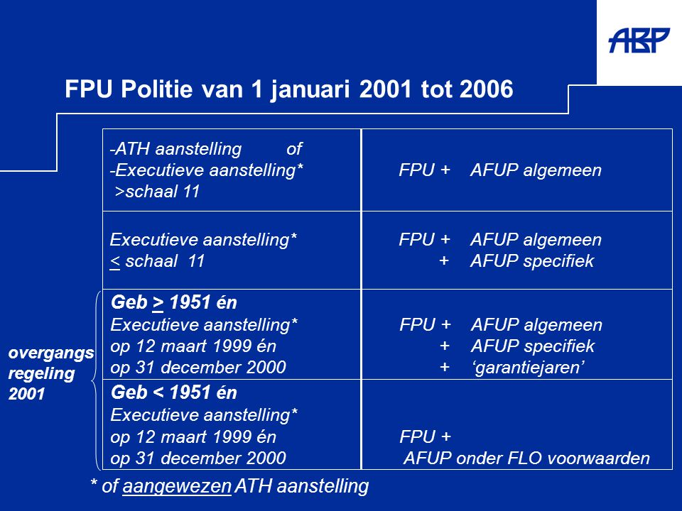 FPU Politie van 1 januari 2001 tot 2006