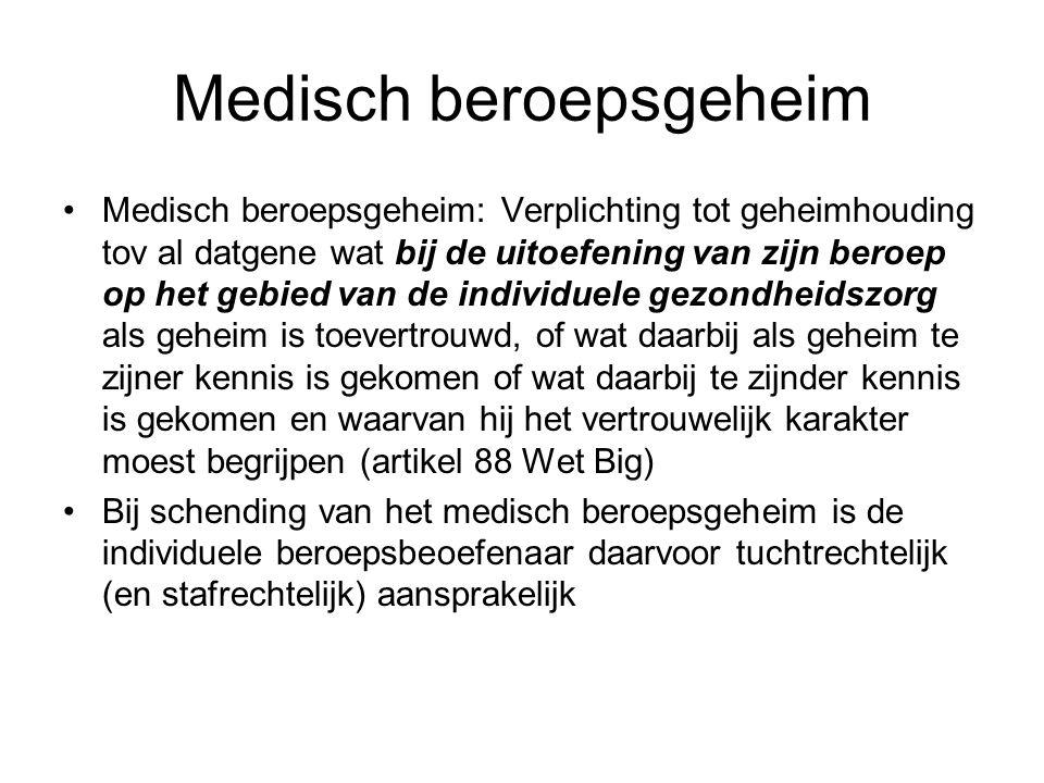 Medisch beroepsgeheim