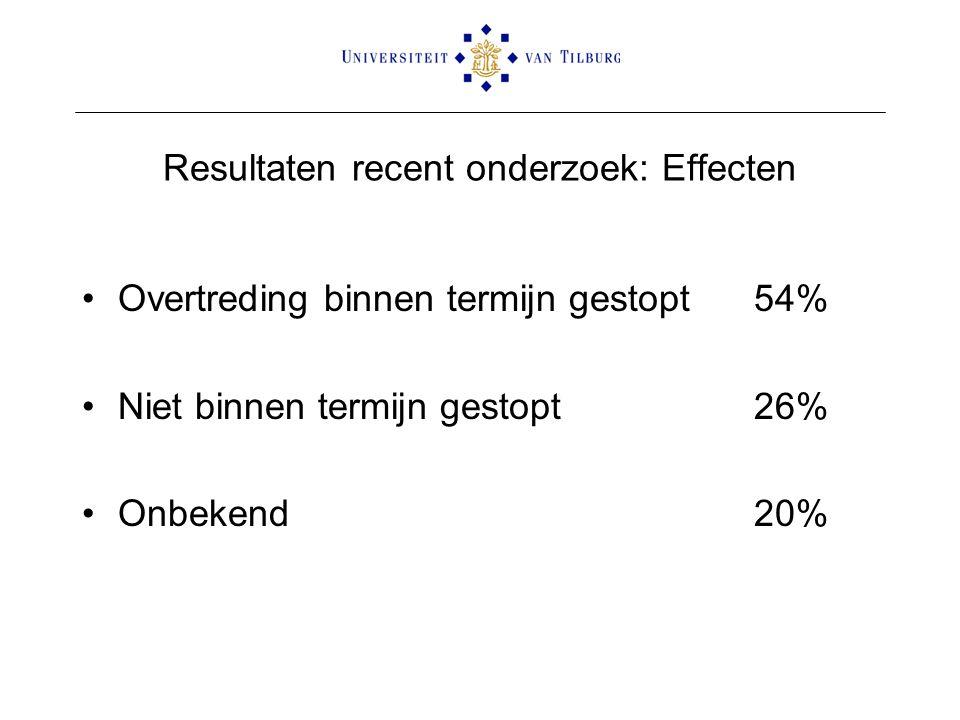 Resultaten recent onderzoek: Effecten