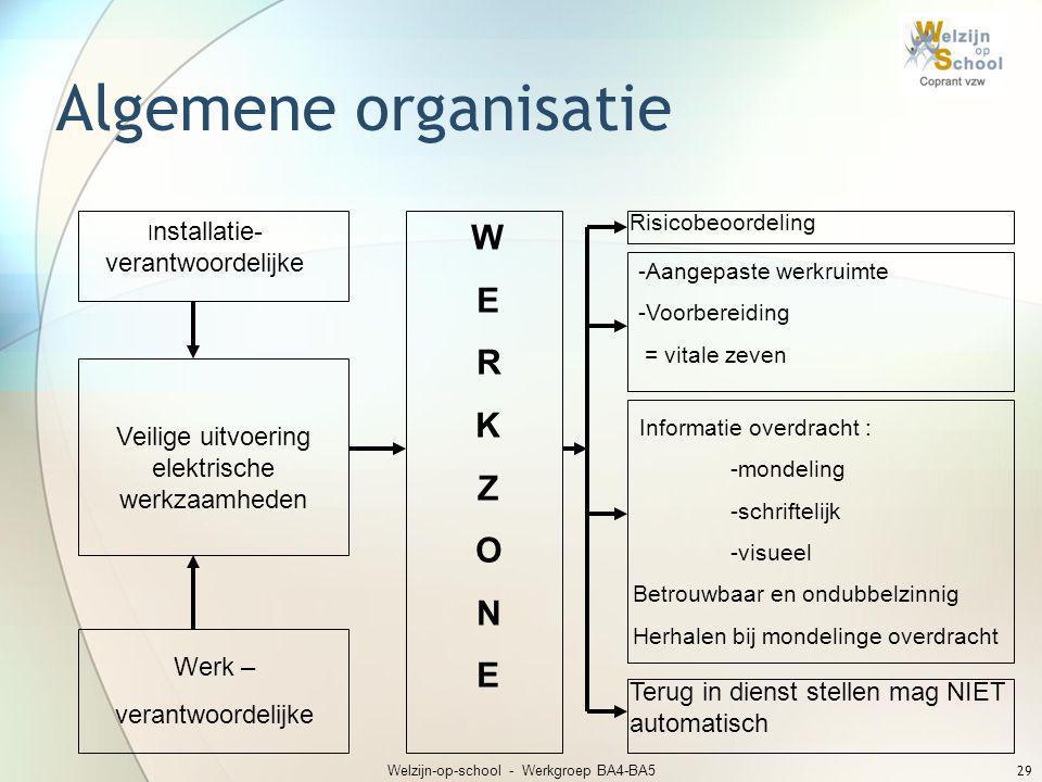 Algemene organisatie W E R K Z O N