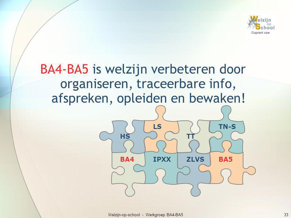 Welzijn-op-school - Werkgroep BA4-BA5