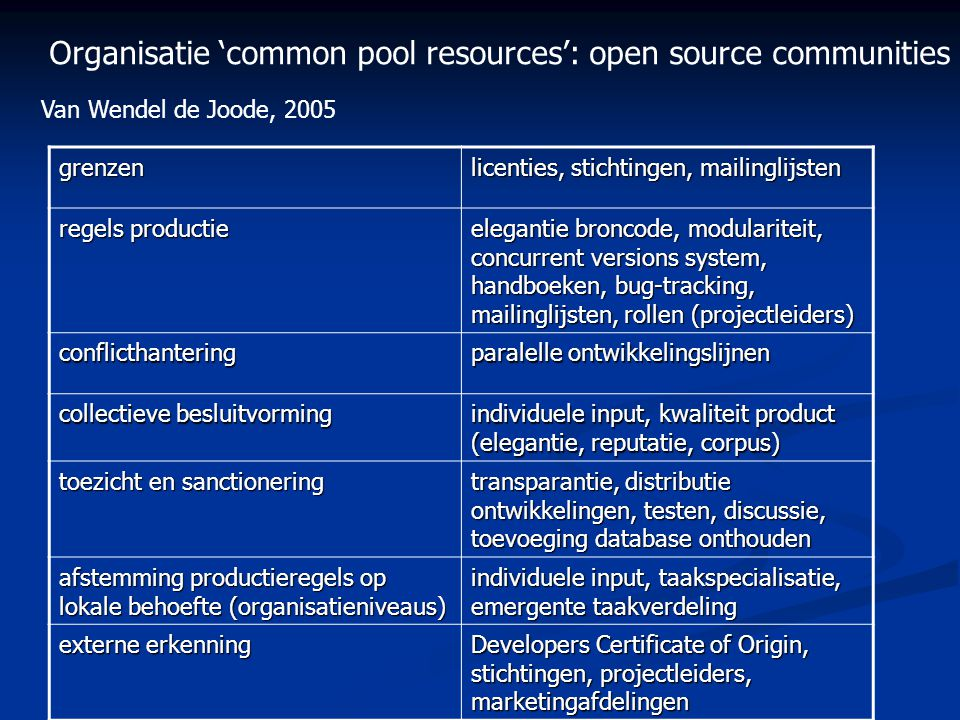 Organisatie 'common pool resources': open source communities