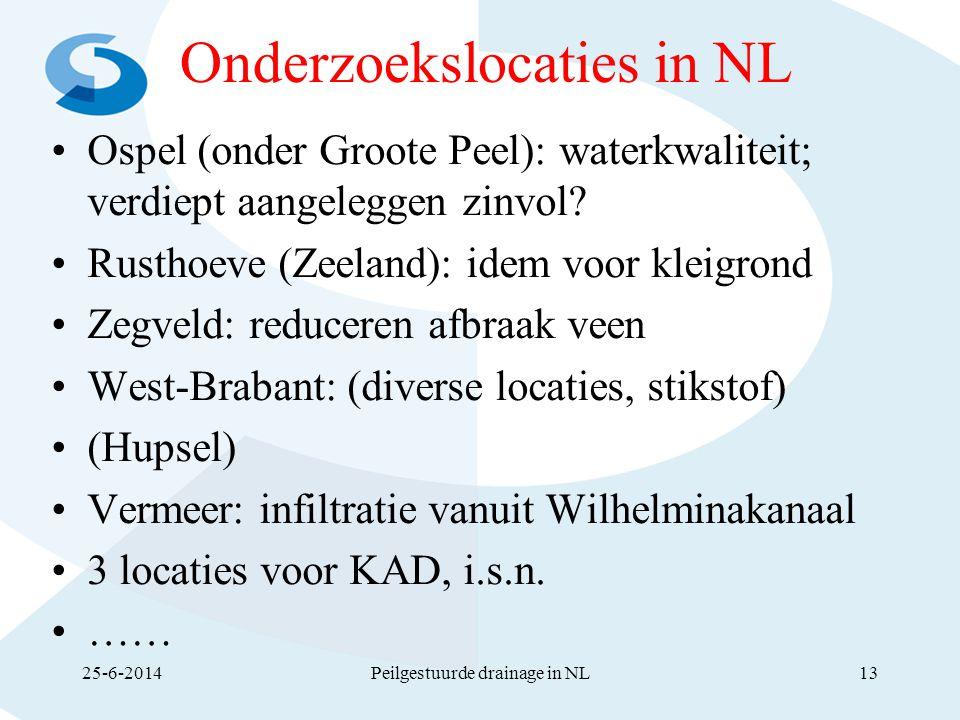 Onderzoekslocaties in NL