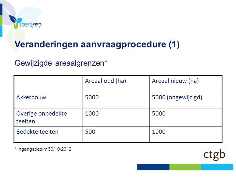 Veranderingen aanvraagprocedure (1)