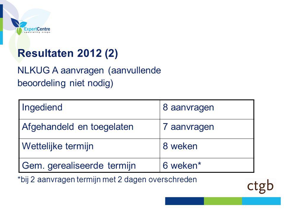 Resultaten 2012 (2) NLKUG A aanvragen (aanvullende