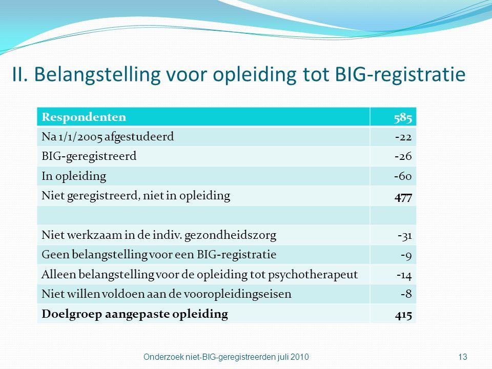 II. Belangstelling voor opleiding tot BIG-registratie