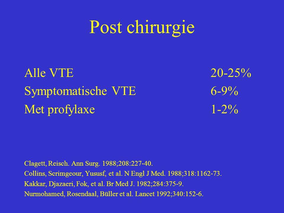 Post chirurgie Alle VTE 20-25% Symptomatische VTE 6-9%