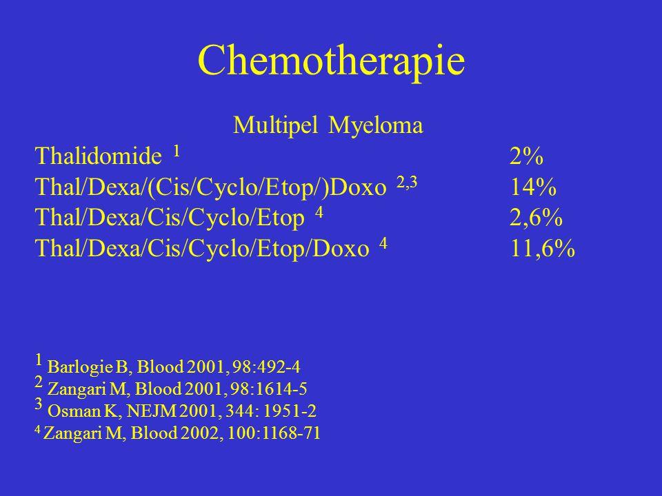 Chemotherapie Multipel Myeloma Thalidomide 1 2%