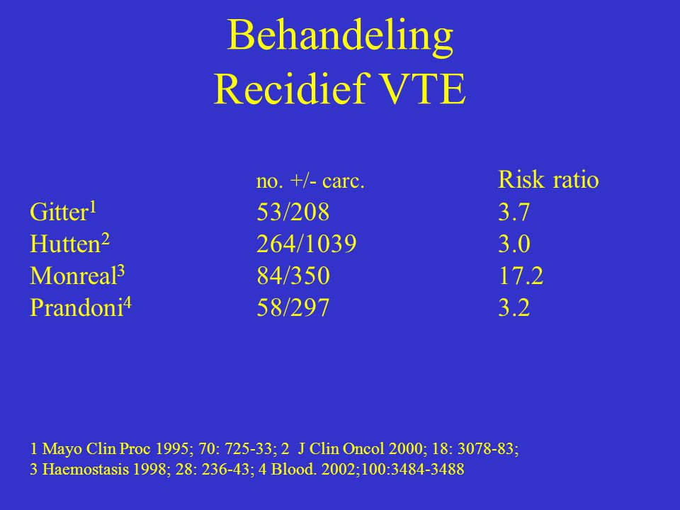Behandeling Recidief VTE