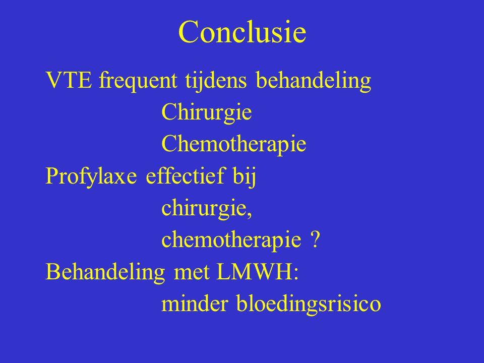 Conclusie VTE frequent tijdens behandeling Chirurgie Chemotherapie