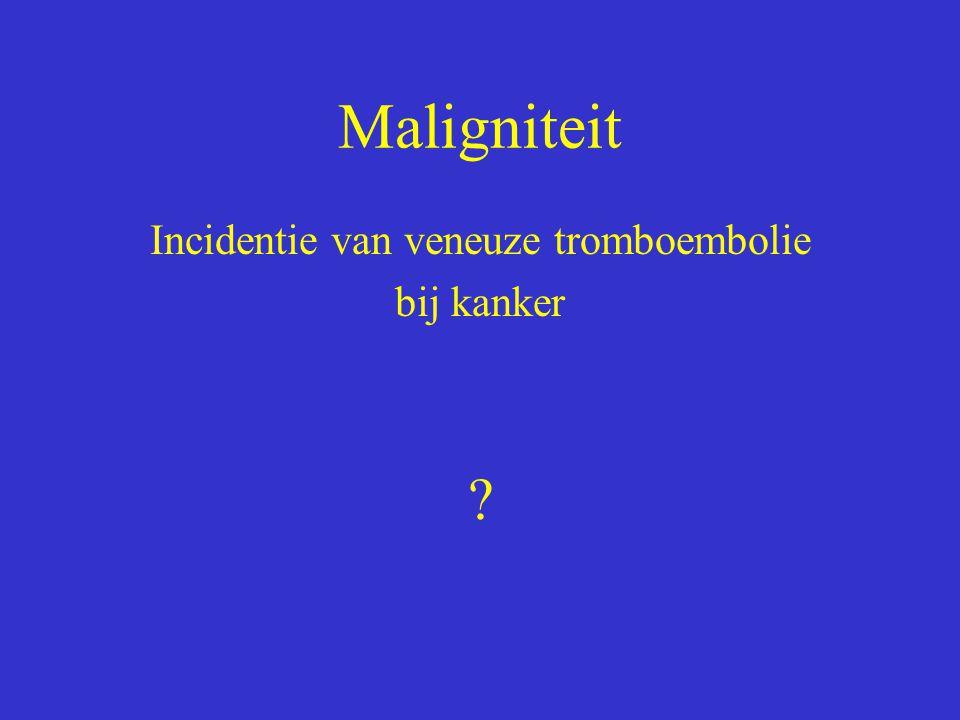 Incidentie van veneuze tromboembolie