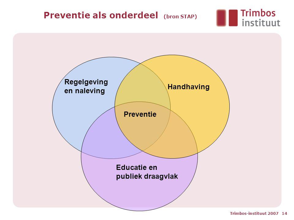 Preventie als onderdeel (bron STAP)