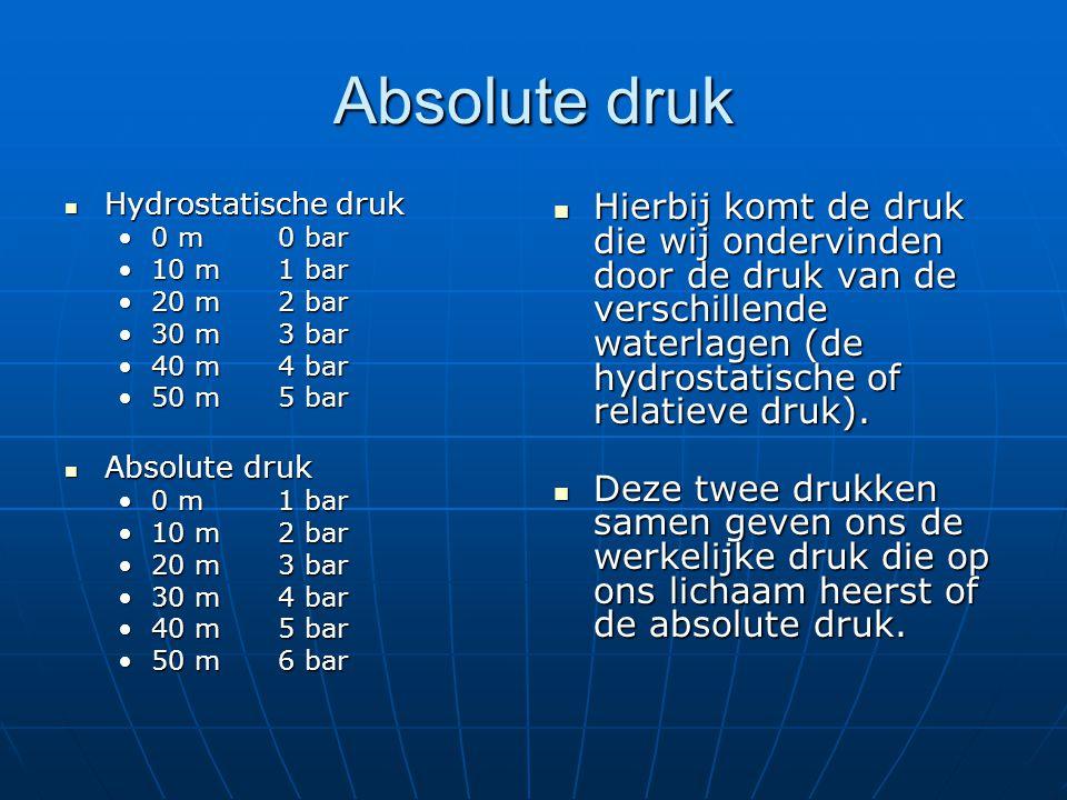 Absolute druk Hydrostatische druk. 0 m 0 bar. 10 m 1 bar. 20 m 2 bar. 30 m 3 bar. 40 m 4 bar.
