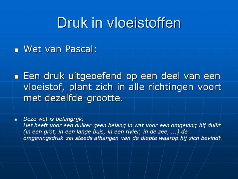 Druk in vloeistoffen Wet van Pascal: