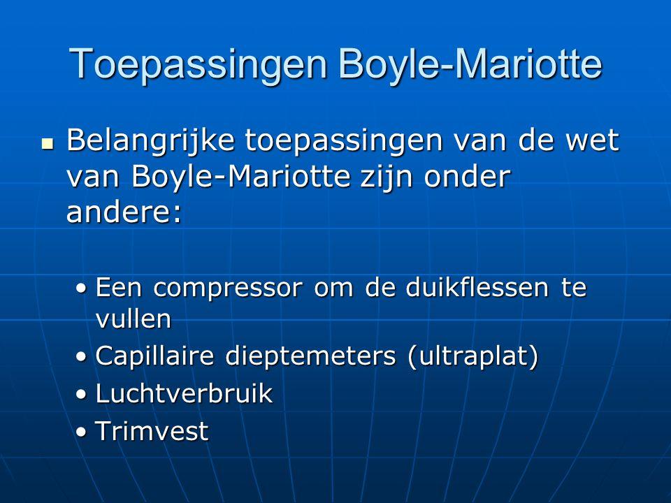 Toepassingen Boyle-Mariotte