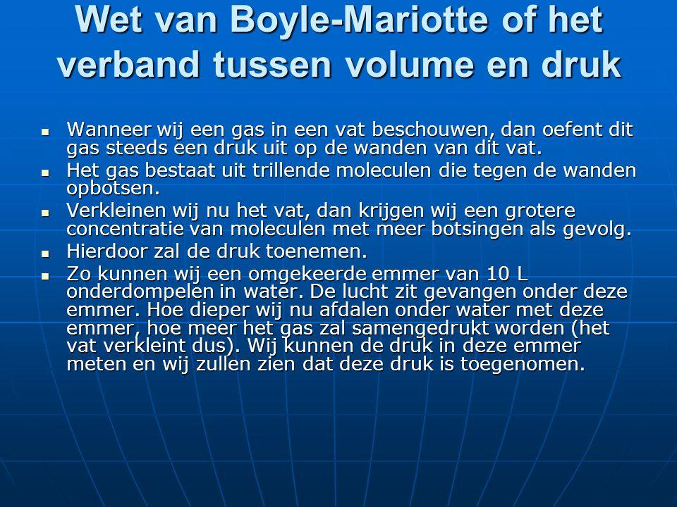 Wet van Boyle-Mariotte of het verband tussen volume en druk