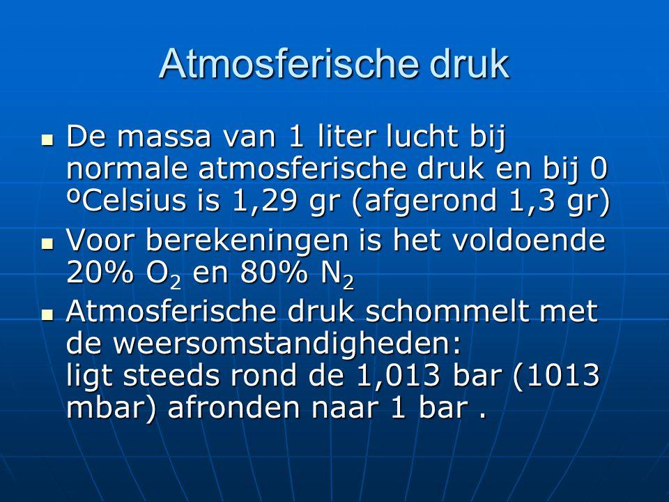 Atmosferische druk De massa van 1 liter lucht bij normale atmosferische druk en bij 0 ºCelsius is 1,29 gr (afgerond 1,3 gr)