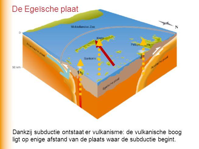 De Egeïsche plaat Dankzij subductie ontstaat er vulkanisme: de vulkanische boog ligt op enige afstand van de plaats waar de subductie begint.