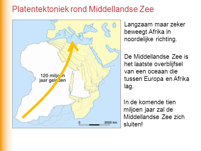Platentektoniek rond Middellandse Zee