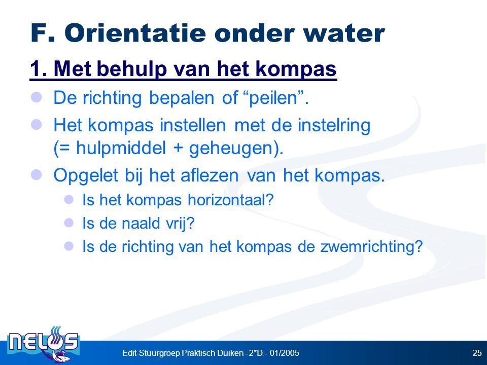 F. Orientatie onder water