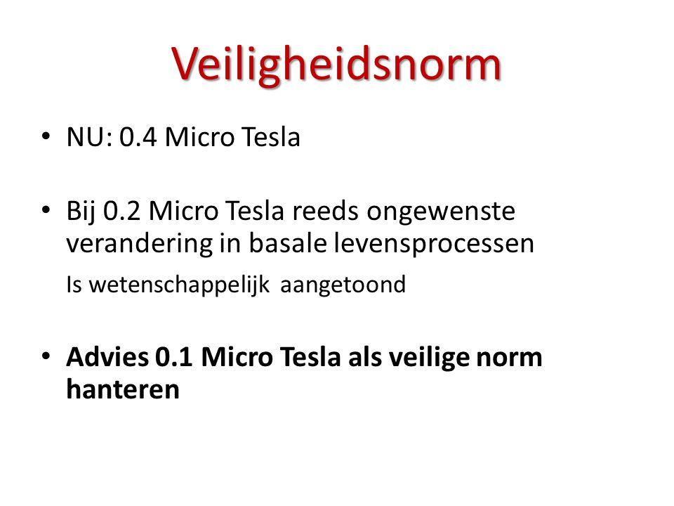 Veiligheidsnorm NU: 0.4 Micro Tesla