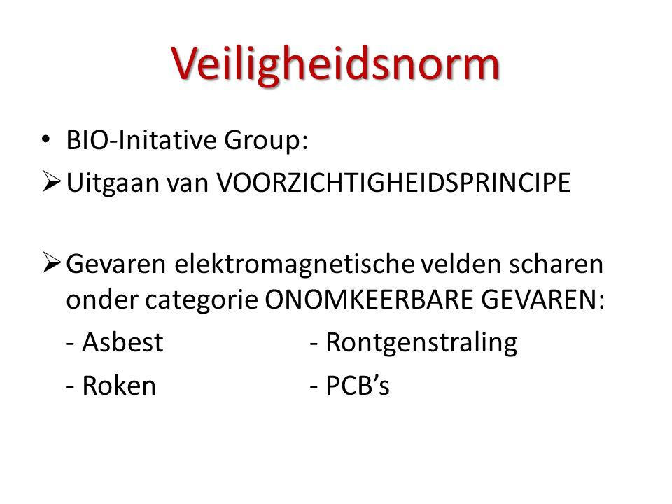 Veiligheidsnorm BIO-Initative Group: