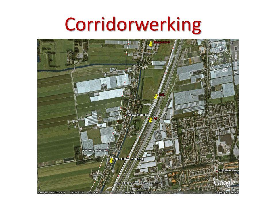 Corridorwerking