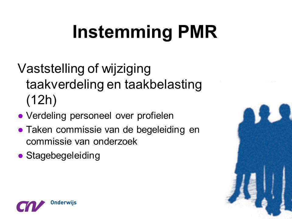 Instemming PMR Vaststelling of wijziging taakverdeling en taakbelasting (12h) Verdeling personeel over profielen.