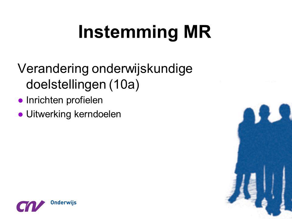 Instemming MR Verandering onderwijskundige doelstellingen (10a)