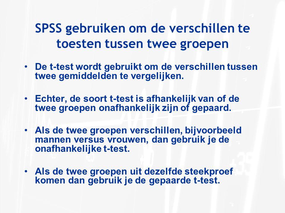 SPSS gebruiken om de verschillen te toesten tussen twee groepen