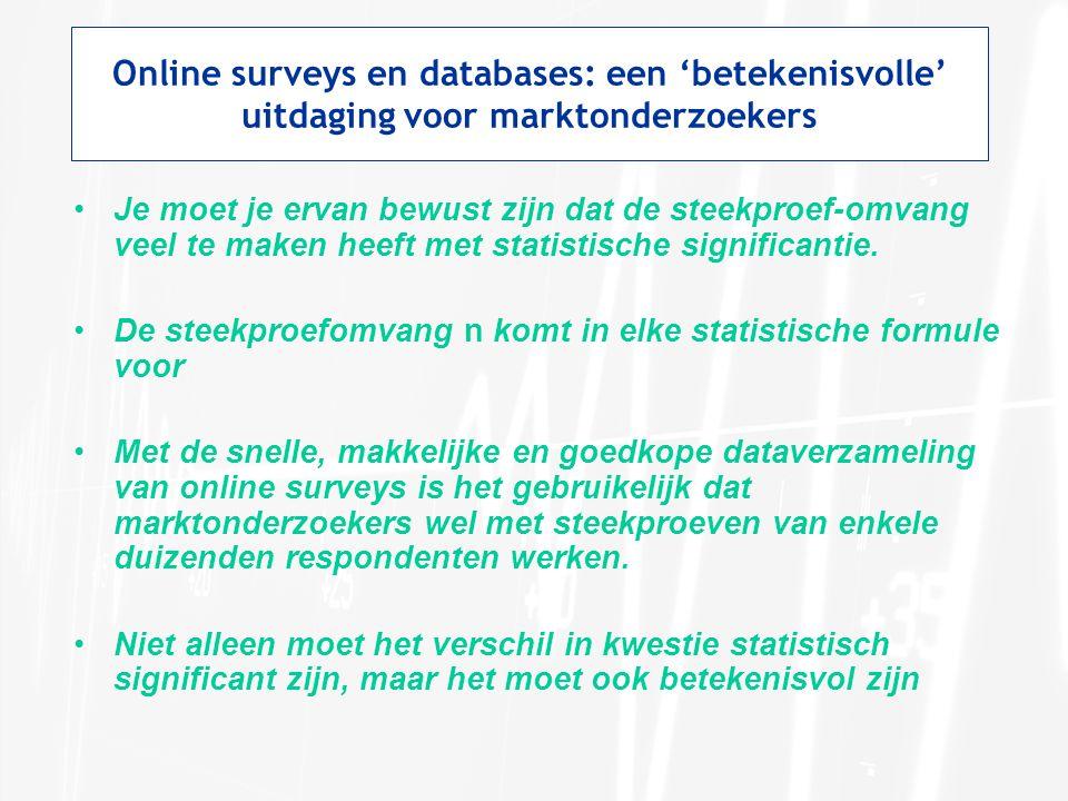 Online surveys en databases: een 'betekenisvolle' uitdaging voor marktonderzoekers